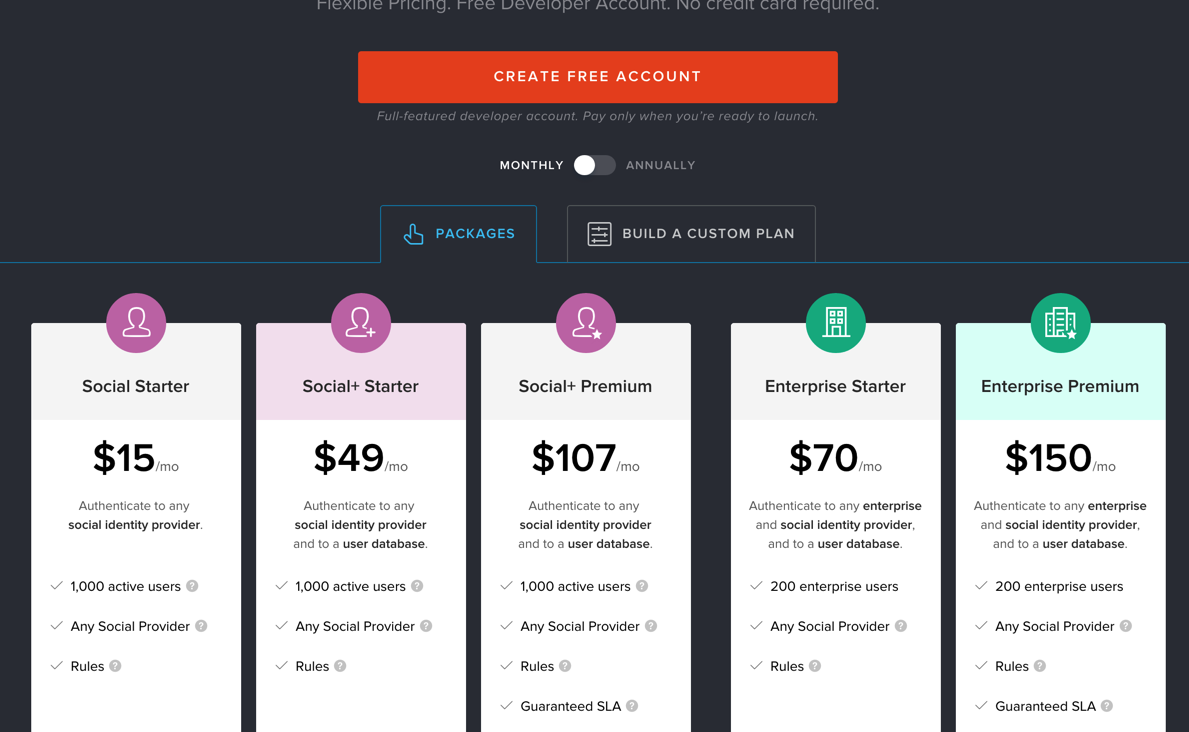 Auth0 New Pricing