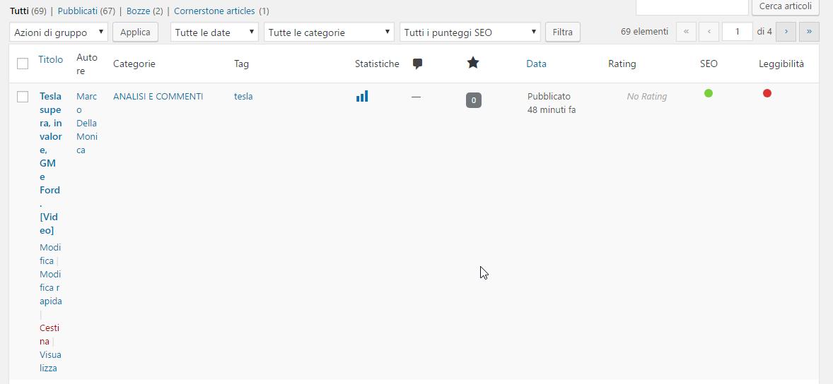 Visualizzazione sezione articoli lato admin