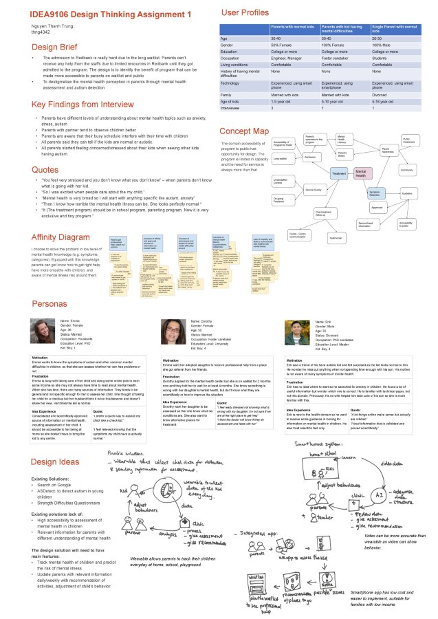 IDEA9106 Summary Poster