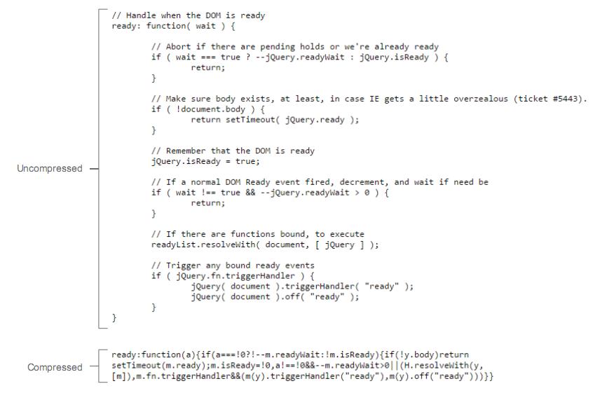 jquery 3.1.1