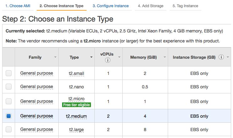 ec2_chose_Instance_type