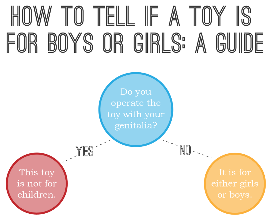 Toy flow chart 01