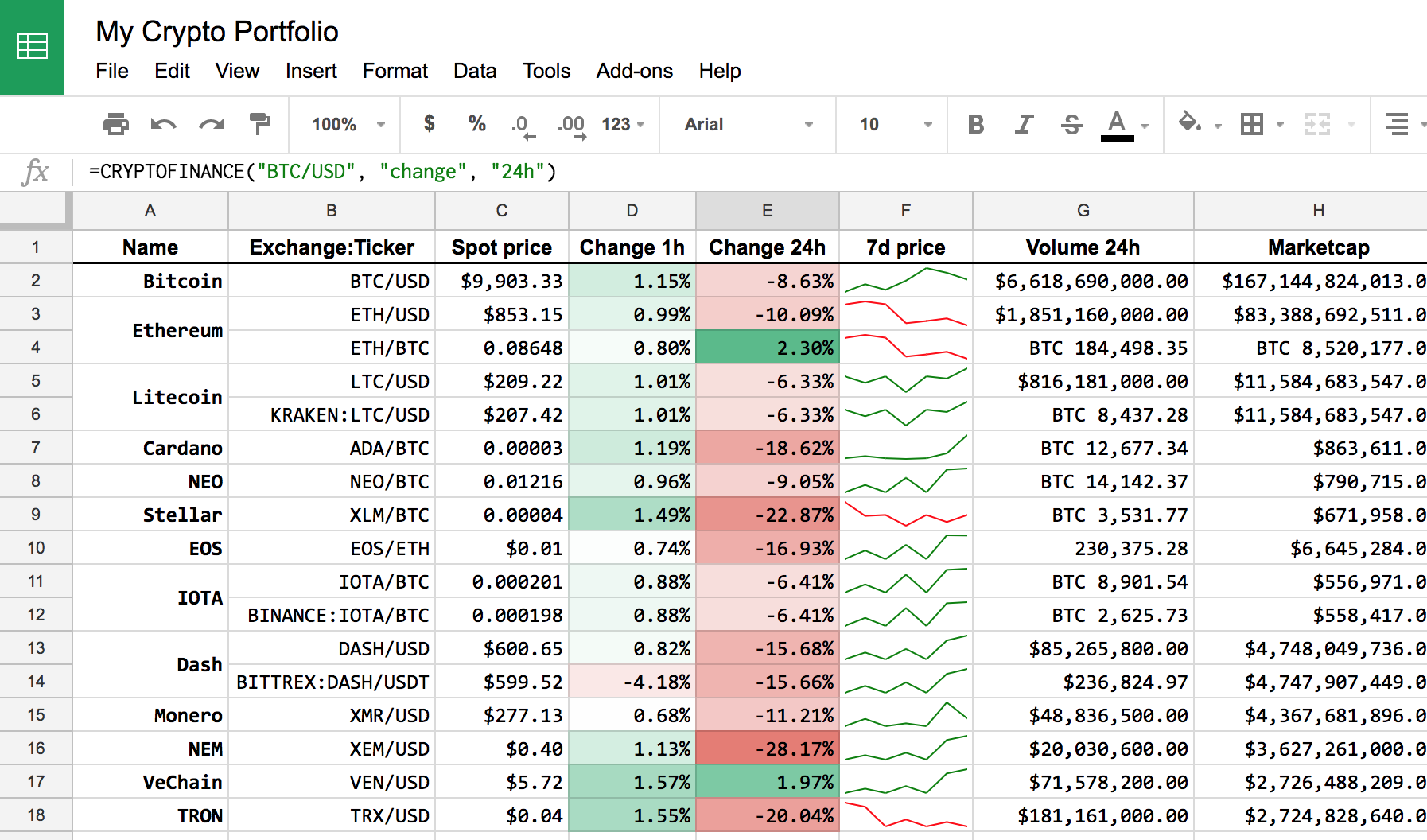 Getting Started with CRYPTOFINANCE in Google Sheets