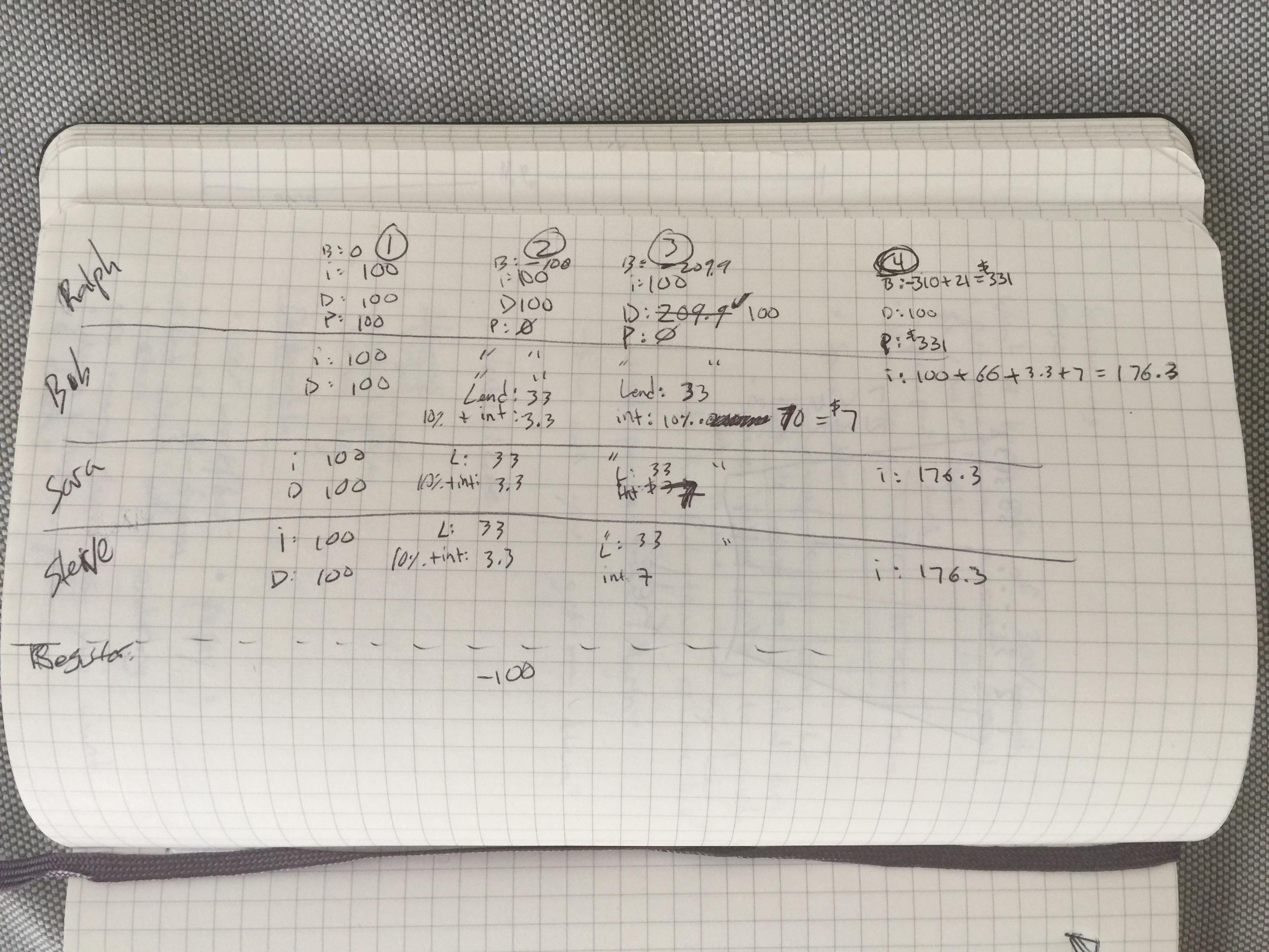 base income sketch