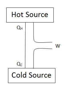 Overall energy flow