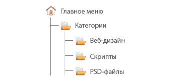 структура вложенных меню вк