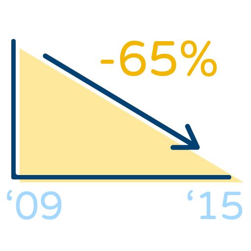 dropout reduction graphic