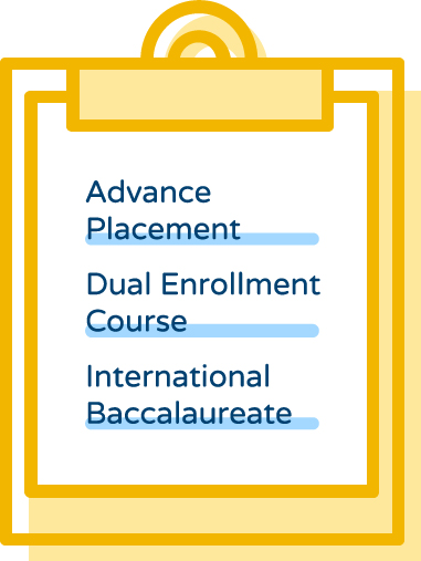 college level courses graphic