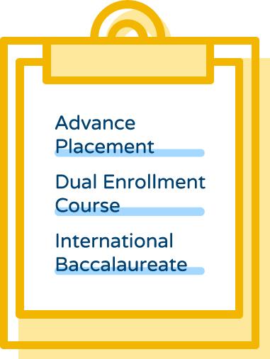 college level courses graphic