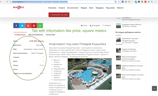 Tab price square meters