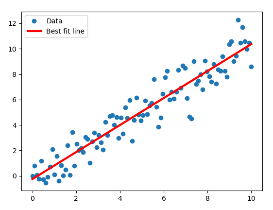 TensorFlow: Cholesky Decomposition (Phân tích ma trận Cholesky