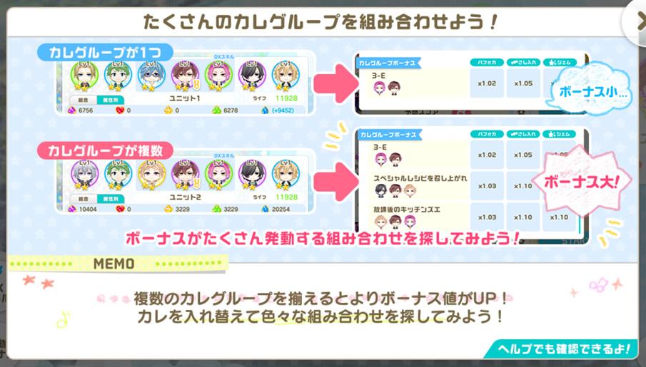 ボイきら ユニット編成 カレグループボーナス たくさんのカレグループを組み合わせよう!