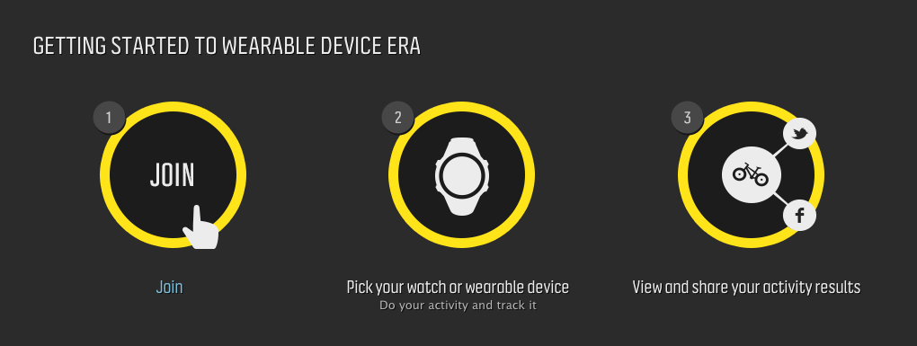 Getting started to wearable device era